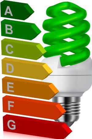 Marcajul energiei pentru becuri