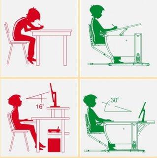 Pozitia corecta a copilului la birou