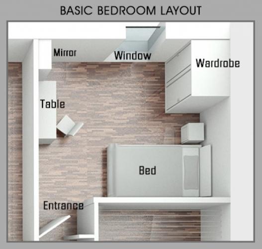 Reguli asezare mobila in dormitor feng shui