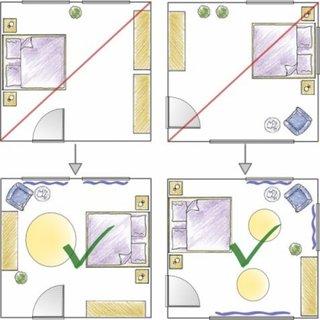 Tipsuri pentru aranjare mobila dormitor feng shui