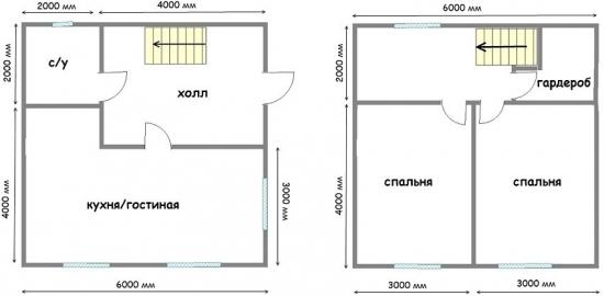Plan parter si mansarda casa de mici dimensiuni