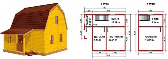 Proiect casa mica din lemn