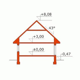 Plan vertical casa ingusta
