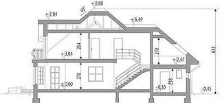Sectiune verticala casa
