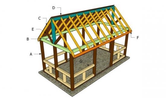 Montare acoperis pentru foisor
