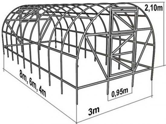 Dimensiuni structura solar