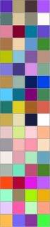 Culori la moda in 2015 conform Institutului Pantone