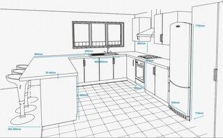 Plan cu dimensiuni standard bucatarie cu insula