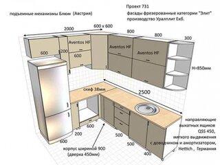 Schema dimensiuni corpuri mobilier bucatarie