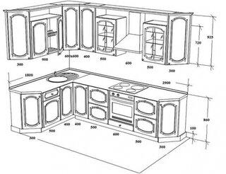Schema dimensiuni mobila bucatarie 1800 pe 2900
