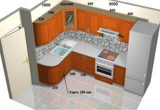 Schema dimensiuni standard mobila bucatarie 1600 pe 3000