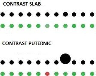 Evidentierea contrastului puternic