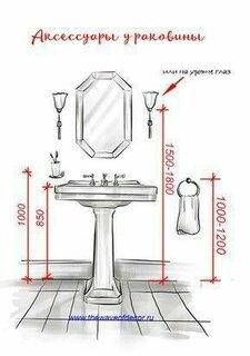 Inaltimi corecte montare mobilier si accesorii baie