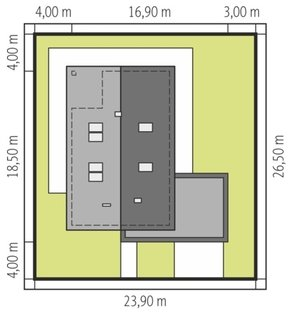 Dimensiuni parcela casa