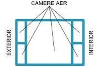 Profil pvc 5 camere termopane