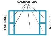 Profil de PVC cu 5 camere pentru termopane