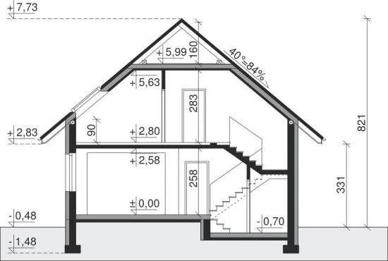 Inaltime la cornisa casa de 8 metri