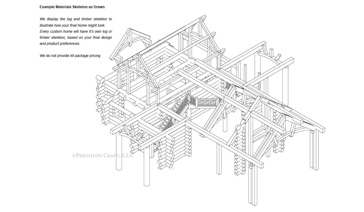 Structura casa din barne de lemn