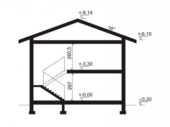 Casa cu inaltimea la cornisa de 8 metri
