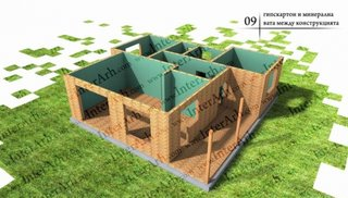 Izolare pereti casa din lemn