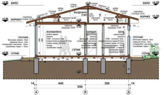 Plan vertical casa din lemn cu 2 dormitoare